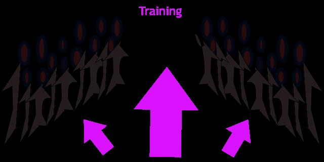 people-training